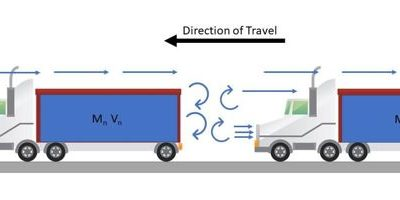 Heavy-Duty Vehicle Platooning Analysis