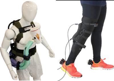 Wearable Soft Robotics