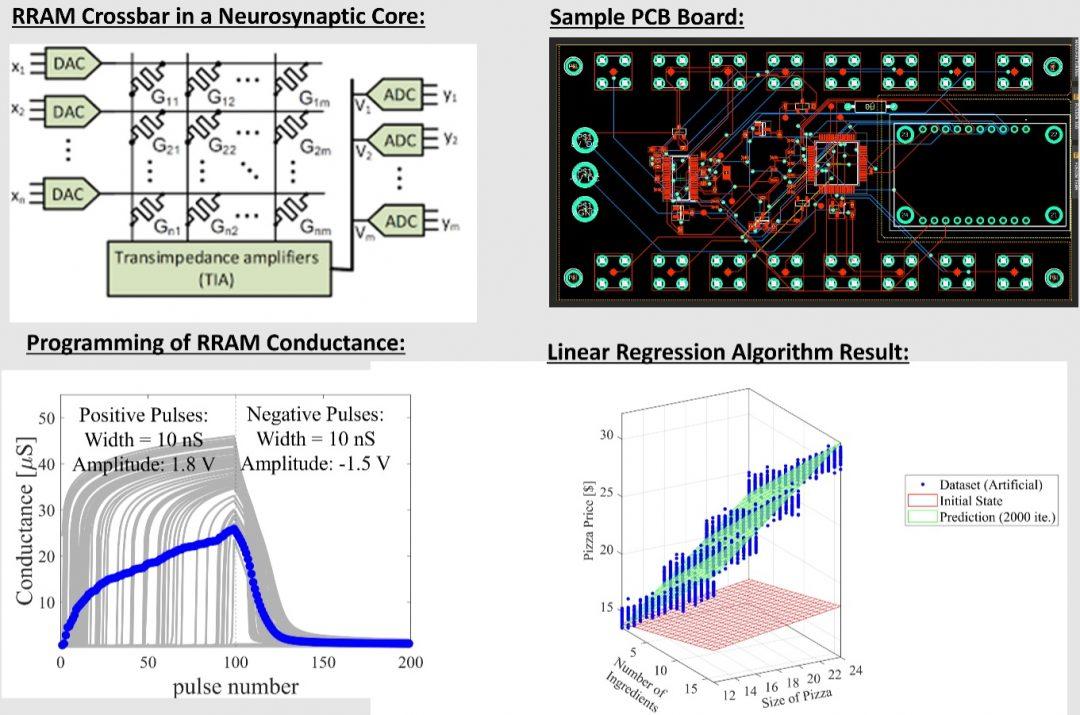 Design of mixed-signal circuit board for resistive RAM crossbar testing